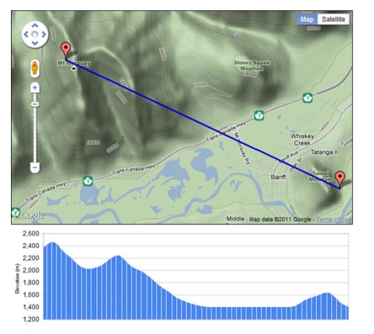 Using the Google Maps Elevation Service | GeoChalkboard
